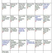 Autorinnenzeit – Poste deinen Autorinnenzeit-Schein